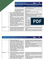 55c8fc6e34fe0_Proyectos de IVA y Renta, cuadro resumen.docx