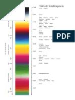 03-Prueba de Color Acorde a Normativa ISO 12647-7-Bis
