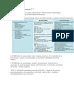 Diagnósticos de Enfermería ACV