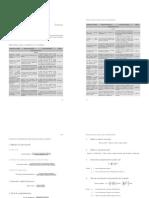 analisis distrito