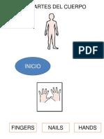 ppt partes pictogramas partes del cuerpo