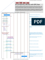 5G-NR non-standalone access (with EPC flow) en-dc-secondary-node-addition-core-network-details.pdf
