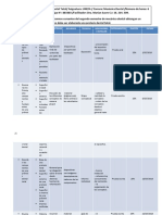 Evaluacion y  Planificacion