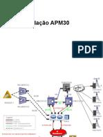 APM30_Guia.pps