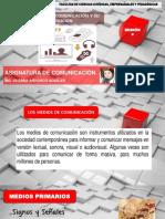 SESIÓN N° 2 EVOLUCIÓN DE LOS MEDIOS DE COMUNICACIÓN.pdf