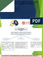 UNIDAD III DINAMICAS ORGANIZACIONALES.pptx