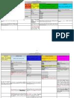 294004142-Tabela-Conjuncoes-Fonte-a-Gramatica-Fernando-Pestana-1ª-Edicao-16-Dezembro-2015.pdf