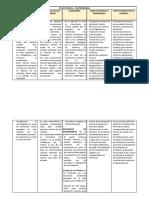 ETAPA TECNICA ANGIE SAMAME (1).docx