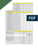 Protocolo GPRS Localizadores.pdf
