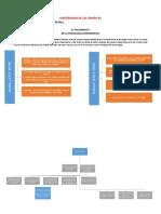 PSICOLOGIA EXPERIMENTAL.docx