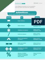 ARITMETICOS.pdf