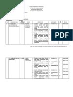 Tugas Akhir Modul 6 Pedagogik Ema Mariatul Qibtiyah (No. Peserta PPG 19022185910204).pdf