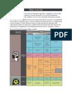 Mapa curricular 2018.docx