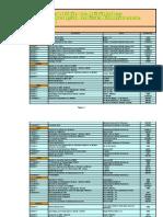 Calendário Geral da CBF 2011