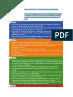 Ecosistema Digital.docx