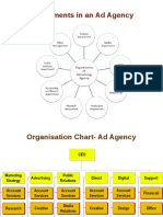 Ad Agency structure and functions Feb 22.pdf