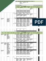 IPCRF 2018.final (teacher 1-3).xlsx
