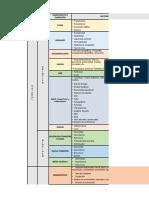 Clasificacion Del Ambiente - Matriz
