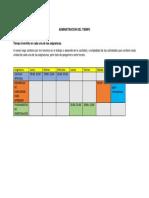 administracion del tiempo u2.pdf
