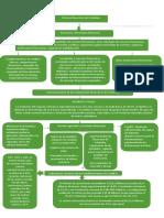 mapa conceptual del sistema financiero de colombia.docx