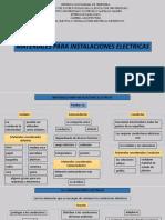 Mapa Mental Materiales Para Instalaciones Electricas