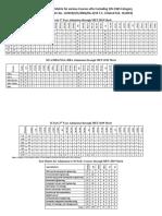 SeatMatrix.pdf