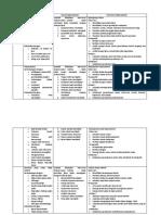 Rencana keperawatan NEW SDKI-SLKI-SIKI.docx