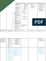 Library Strategic Plan 2017-18.docx
