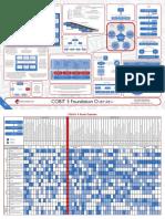 COBIT 5 - Foundation Overview v2.3 [Service Management Art].pdf