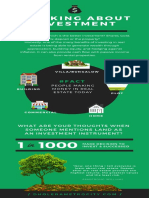 Dholera Smart City Investment