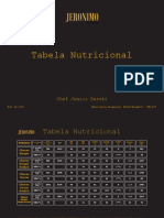 Tabela Nutricional Jeronimo
