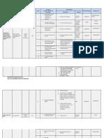 LDS1work Plan 17-18