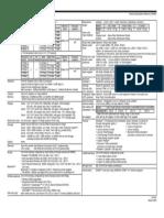 ThinkPad X270 Platform Specifications