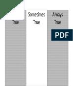 never, sometimes, always true.pdf