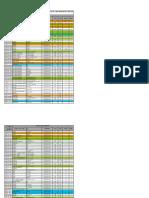 Evaluación Propiedades SBLM (Listado)