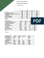 Blue Print for Annual Exam Maths