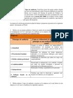 Informe Ejecutivo , Actividad 1