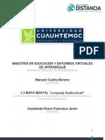 MAPA_MENTAL_Marysol_Cudris_Moreno_unid_3.3.