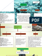 mineralogia (clase 2. 2-3-4)
