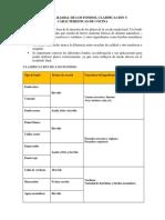 Diagrama Radial de Los Fondos