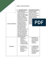 Paralelo Clases de Documentos..