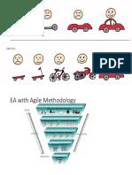 EA approach wth Agile