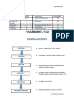 Elaboracion de Hamburguesa (Jorge López Herrera) (1)