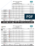 Les Orres Enduro World Series Results - Day 1, 2019