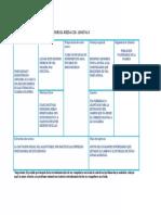 ACTIVIDAD 6_MODELE SU IDEA DE NEGOCIO.pdf