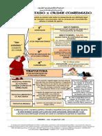 Cópia de CRIME CONSUMADO E CRIME TENTADO.pdf