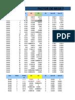 Analis Estatico y Analisis Dinamico Final
