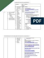 Math Grade 1 Curriculum Map 2014-15.HighlandCentralSchoolDistrict