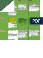 Actividad integradora modulo 8.docx