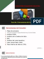 Clase 03 TC Herramientas Del Consultor II (2)